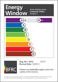Jpf Green Window Installation Experts From Ipswich