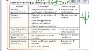 algebra quadratic formula