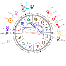 Astrology And Natal Chart Of Goldie Hawn Born On 1945 11 21