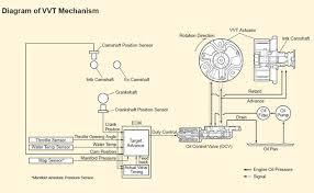 suzuki dt30c wiring diagram suzuki wiring diagrams index of