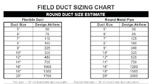 Round Duct Cfm Chart Round Duct Cfm Chart Www Bedowntowndaytona Com