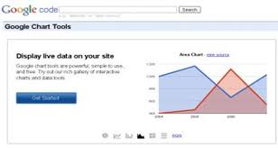 10 Best Online Tools To Generate Charts And Graphs