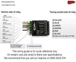 audi a3 towbar wiring diagram audi wiring diagrams online 13 pin electrics kit inc byp relay