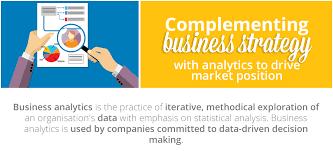 Best     Business intelligence ideas on Pinterest   Intelligence     Melbourne Business School      priorities
