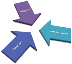 good work ethics essay how to write an ethics essay professays com