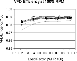 pfs 4400 well pump wiring diagram wiring diagram and ebooks • pfs 4400 well pump wiring diagram wiring schematic data rh 23 american football ausruestung de 220v