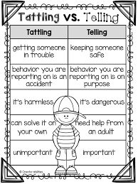 Bullying Activities Role Plays and Poster Set   Bullying ...