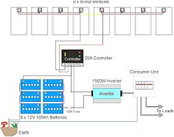 inverter wiring diagram manual data wiring u2022 rh organigy co boat inverter wiring diagram rv inverter