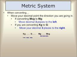 Conversion Chart Mg To G Mg Into Microgram Gram Into Microgram