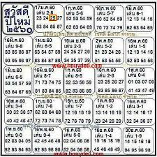 Thai Lottery Chart Clue Thai Lotto 2 Down Total