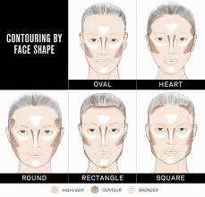 start by determining your face shape once you have done this begin prepping your skin with moisturizer and foundation using fingertips or a brush