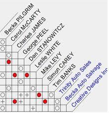 Link Analysis Wikipedia