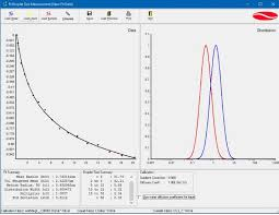 Measurement Of Droplet Size Distribution In Emulsions Using