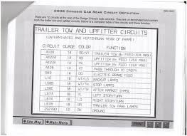 2001 dodge ram tail light wiring diagram images transmission 2015 dodge 4500 fuse box diagram wiring