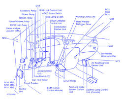 trend of 1987 jeep fuse box data wiring diagram 1993 300zx location of fuse box amazing