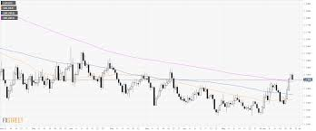 Eur Usd 4 Hour Chart Eur Usd Technical Analysis Euro Dropping And Hitting 1 1350