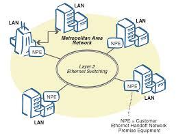 diagram of man network diagram image wiring diagram diagram of metropolitan area network diagram auto wiring diagram on diagram of man network