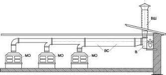 Реферат Системы кондиционирования и вентиляции ru Схема местной вытяжной вентиляции