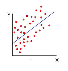 Scatter Chart Definition What Is Scatter Diagram Method Definition And Meaning