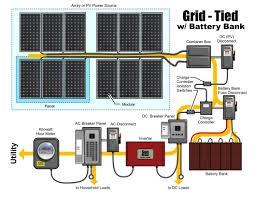solar dc disconnect wiring diagram wiring diagram library solar dc disconnect wiring diagram