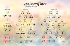 Fire Emblem Fates Class Progression Infographic