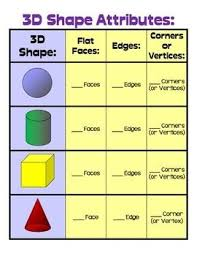 Attribute Chart 3d Shapes Attribute Chart Teaching Shapes Shapes For Kids