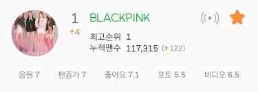 Blackpink Is Back To 1 Melon Daily Artist Chart Gg Section