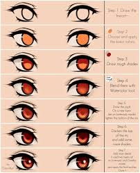 Pin by Addie Tucker on Eyes | Digital art beginner, Digital art tutorial,  Digital painting tutorials