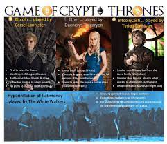 The actress behind the ayra stark character of game of thrones recently bought bitcoin. Intuitecon On Twitter Game Of Crypto Thrones A Picture Worth A Thousand Swords Ether Ethereum Bitcoin Bitcoincash Fintech Btc Https T Co Dqliygaibs Https T Co Hqkjmghefv
