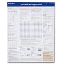 Pitney Bowes Postage Meter Rate Chart Hand Picked Pitney Bowes Postage Chart 2019 Pitney Bowes