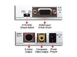 composite input tv. Exellent Input 550000 THB For Composite Input Tv