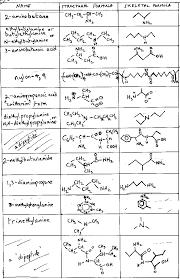 Naming Organic Compounds Worksheet Level Naming Organic