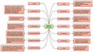 topics for a argumentation essay edu essay proposal essay topics 2042502