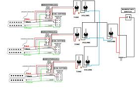 wiring a new room data wiring diagrams \u2022 Basic Bedroom Wiring Layout ive built a wiring diagram for a guitar to give it a very wide rh instructables com residential electrical wiring diagrams wiring up a new room