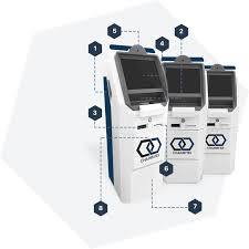 Bitcoin atms and kiosks are much like the standard atms you see every day. Bitcoin Atm 2 Way Model Chainbytes