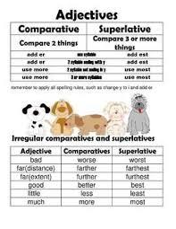 Superlatives Chart Adjectives Comparative Superlative Activity And A Set Of