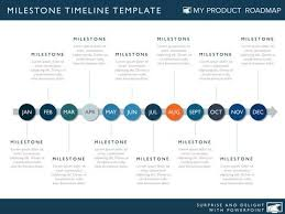 product timeline template twelve phase product development timeline roadmap presentation