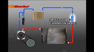 1997 honda accord ac wiring diagram wiring diagram and hernes wiring diagram for 1997 honda accord ex