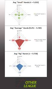 Quarterback Hand Size Chart Does Qb Hand Size Really Matter