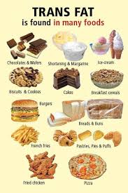 「trans-fatty acids」の画像検索結果