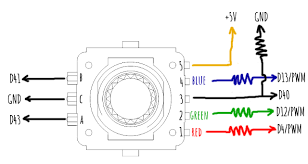 rotary encoder interacting objects encoder connection