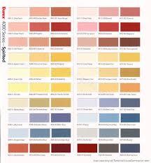 Stucco Colours Sky Grey Stucco Stucco Colors House
