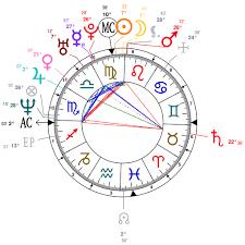 Cardi B Birth Chart Astrology And Natal Chart Of Queen Rania Of Jordan Born On