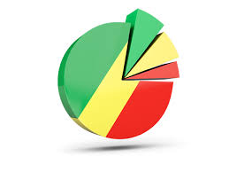 Pie Chart With Slices Illustration Of Flag Of Republic Of