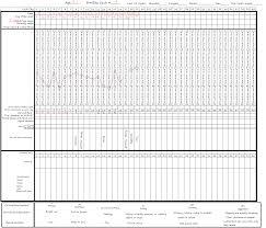 Hello I Need Help Interpreting My Chart Tcoyf Lady