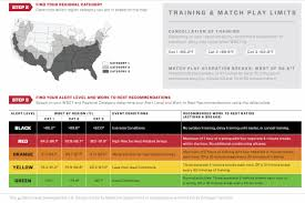 Wbgt Chart Heat Illness Virginia Rush Soccer Club