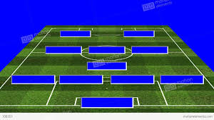 soccer lineup template 27 images of starting soccer lineup template lastplant com
