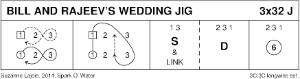 Wedding Diagram Bill And Rajeevs Wedding Jig Keith Roses Crib Diagrams