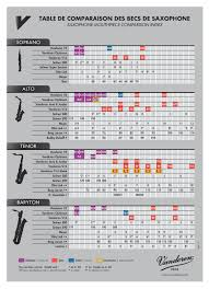 Alto Sax Mouthpiece Tip Opening Chart Best Picture Of