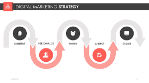 Digital Marketing Free Powerpoint Template